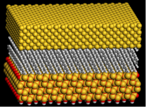Figure shows the atomistic model assembly of self assembled monolayer sandwiched between a thin film of gold (top) and substrate of silica (bottom)